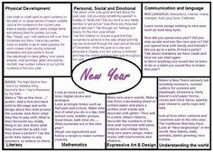 New Years EYFS medium term plan
