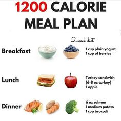 No inspiration on how to get started? How about this 1200 calories diet plan? 1200 Calorie Diet Meal Plans, Healthy Diet Plans, Low Calorie Recipes, Healthy Life, Diet Recipes, Healthy Snacks, Healthy Eating, Healthy Recipes, Stay Healthy