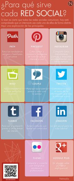 ¿Para qué sirve cada Red Social? Marketing Digital, Marketing Plan, Inbound Marketing, Business Marketing, Content Marketing, Online Marketing, Social Media Marketing, Social Media Tips, Social Networks
