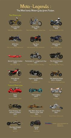 From Terminator's Harley-Davidson to Ghost Rider's Yamaha V-Max, the real motorcycles from fictional movies we love!