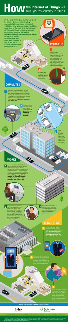 How The Internet Of Things Will Rule Your Workday In 2020 [Infographic]