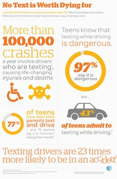 AT and Driving Infographic. This is part of their campaign to combat teens texting and driving. It's packed with facts & visuals that force us to see the consequences of sending that silly text that could cost someone his or her life.