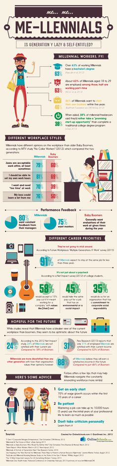 Millennials in the Workplace Infographic - http://elearninginfographics.com/millennials-workplace-infographic/