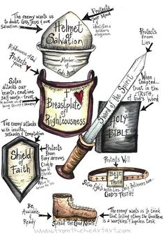 Ephesians Love this! I can use this in my bible journaling! Spiritual Tattoo, Spiritual Armor, Spiritual Warfare, Scripture Study, Bible Art, Bible Scriptures, Faith Bible, Bibel Journal, Ephesians 6