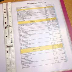 Bäume-Leporello | Sachunterricht, Klasse 2 | Pinterest ...