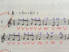 (ピアノ初心者向け)6/8拍子の数え方・弾き方その① | はんなりピアノ♪ Sheet Music, Math, Math Resources, Music Sheets, Mathematics