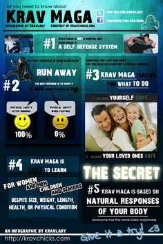 Infographic – Everything you need to know about Krav Maga