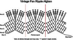 Ravelry: Vintage Fan Ripple Stitch Pattern pattern by Janis Cortese--http://www.ravelry.com/patterns/library/vintage-fan-ripple-stitch-pattern