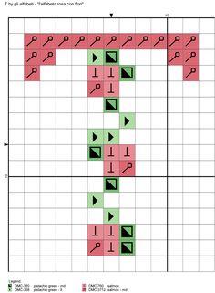 alfabeto rosa con fiori T