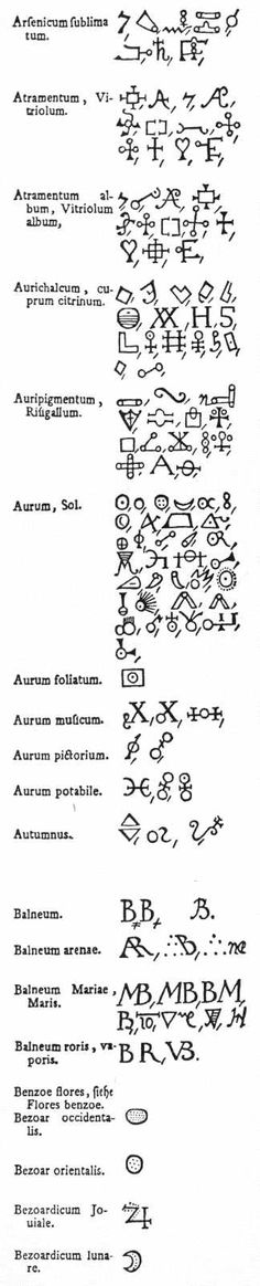 Alchemy Symbols   ... Bezoardicum martiale » Cera citrina Back to alchemical symbols index