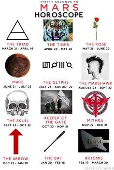 30STM Horoscope