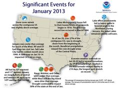 Extreme weather January 2013 - Google Search