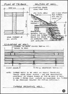 retaining wall how to