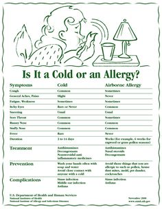 Is it a cold or an allergy? Here's a chart outlining the symptoms of each.
