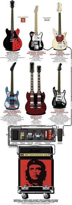 Tom Morello 1998 Guitar Rig