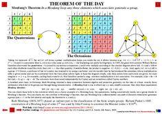 Hablemos de lgica internet y tecnologa pinterest logica tabla peridica de los elementos en japons urtaz Images