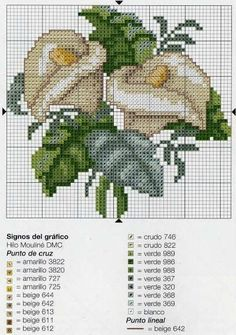 Designing Your Own Cross Stitch Embroidery Patterns - Embroidery Patterns Cross Stitch Cards, Cross Stitch Rose, Cross Stitch Flowers, Counted Cross Stitch Patterns, Cross Stitch Designs, Cross Stitching, Cross Stitch Embroidery, Embroidery Patterns, Free To Use Images