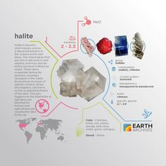 Halite is the natural form of salt. #science #nature #geology #minerals #rocks #infographic #earth #salt #halite