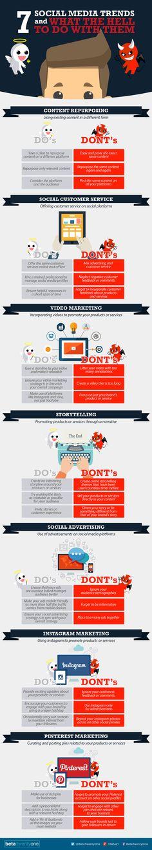 Buena infografía que nos muestra qué hacer y qué no hacer con 7 tendencias actuales de Social Media. 7 Social Media Trends and What The Hell To Do With Them