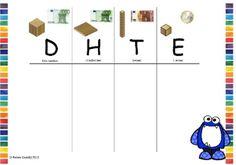» Plaatswaarde kaarten met DHTE schema