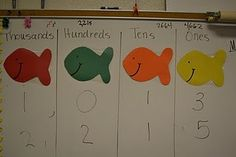 Teaching Place Value with Goldfish