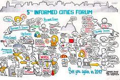 https://flic.kr/p/PHaye5 | 5th Informed Cities Forum 3 | www.playability.de