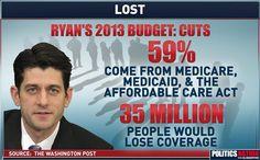 Ryan Budget - courtesy of Politics Nation