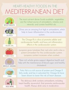 Mediterranean Diet Plan Health Benefits of the Mediterranean Diet - What is the Mediterranean Diet? Is this eating plan for weight loss? What are the benefits of the Mediterranean diet? Heart Healthy Recipes, Healthy Choices, Healthy Life, Healthy Living, Heart Healthy Diet, Paleo Recipes, Healthy Snacks, Med Diet, Medatrainian Diet