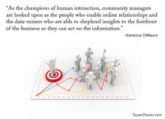 """As champions of human interaction, community managers are looked upon as the people who enable online relationships and the date-miners who are able to shepherd insights to the forefront of the business so they can act on the information."" - Vanessa DiMauro  #quote #cmgr"