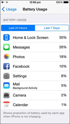Tips to improve iPhone 6 and iPhone 6 Plus battery life