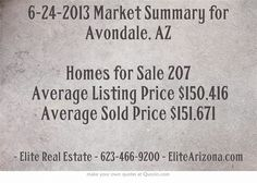 6-24-2013 Market Summary for Avondale, AZ Homes for Sale 207  Average Listing Price $150,416 Average Sold Price $151,671