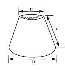How To Measure Lamp Shade Endearing How To Measure A Shade When Shopping For New Lamp Shades On Our Site Inspiration Design