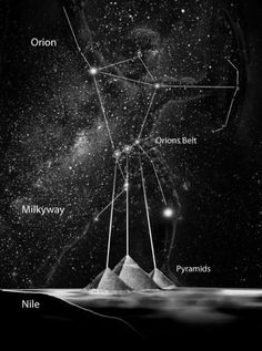 """Together the 3 Pyramids of Giza demonstrate the concept of sacred alignment, as they form a precise three dimensional map of the stars in the belt of Orion."" Ancient Wisdom – Sacred Alignment and the Constellation of Orion Aliens And Ufos, Ancient Aliens, Ancient Egypt, Ancient History, Constellations, Orion's Belt, Mystique, Space And Astronomy, Egyptian Art"