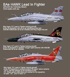 Hawk 127
