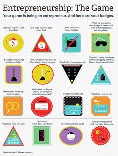 Entrepreneurship: The Game (Infographic)   Entrepreneur.com