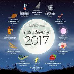 ☽✪☾...Beautiful Full Moon Calendar