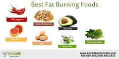 Best Fat Burning Foods contact us for more details ->http://www.shuddhcoloncare.com/ #fatburning #HealthyFood #weightloss #boostmetabolism #burnfat