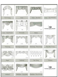 types of blinds - Google Search