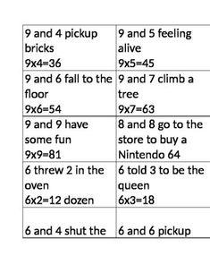 Multiplication Rhymes by Karla Kleist Multiplication Tricks, Math Fractions, Maths, Math Math, Math Activities, Math Games, Math Charts, Math Graphic Organizers, Third Grade Math