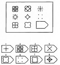 IQ Test: Raven's Progressive Matrices. Test your mind with