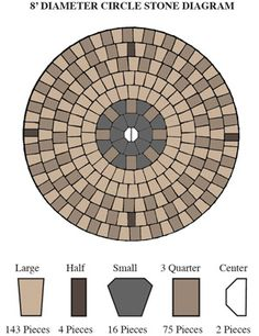 Circular Layout Guide For Patio Pavers. Would Like To Use On Both Sides Of  Front