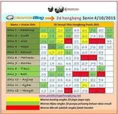 Prediksi 2D/3D/4D hongkong pools Senin
