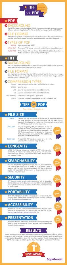 tiff vs pdf -the-storage-format-wars-infographic