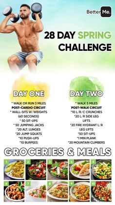Spring Challenge, 28 Day Challenge, Muscle Diet, Gain Muscle, Fitness Workouts, Fitness Motivation, Weekly Workout Plans, Lose Weight, Weight Loss