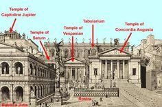 Showing placement of Temple of Concordia, etc. in Rome's Forum circa 1st century AD Rome Architecture, Historical Architecture, Ancient Rome, Ancient History, Roman History, Roman Art, 1st Century, Old Maps, Pompeii