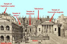 Showing placement of Temple of Concordia, etc. in Rome's Forum circa 1st century AD