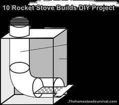 10 Rocket Stove Builds DIY Project - Homesteading - The Homestead Survival . Homestead Survival, Survival Tips, Survival Skills, Rocket Heater, Rocket Stoves, Diy Rocket Stove, Emergency Supplies, Emergency Preparedness, Emergency Preparation