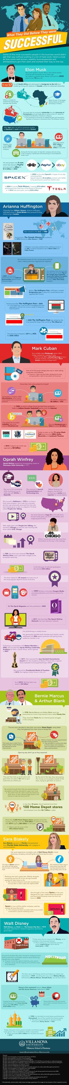 What They Did Before They Were Successful #Infographic #Business #Entrepreneur
