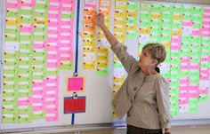 "Goza Middle School Principal Angela Garner explains the arrangement of color coded cards on ""The Wall"" as they relate to student te. School Leadership, Educational Leadership, Leadership Traits, School Data Walls, Classroom Data Wall, Classroom Ideas, Data Boards, Data Room, Data Binders"