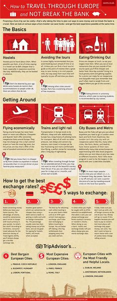 How to travel through Europe and not break the bank. - Infographic
